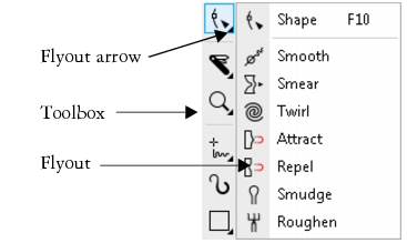 CorelDRAW Help   Exploring the toolbox